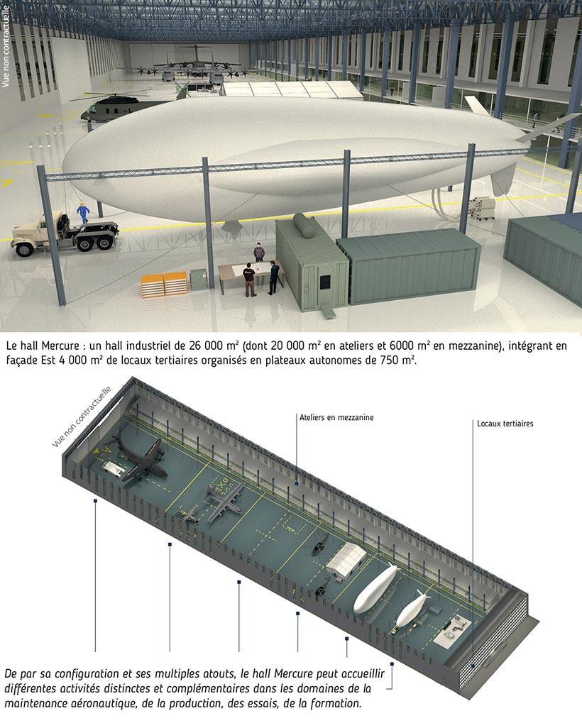 Le hall Mercure : un hall industriel aux dimensions exceptionnelles idéalement situé, proposé à la commercialisation en 2019